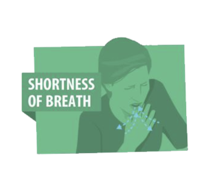 """Green illustration with a woman clutching her chest and straining to breathe. Text """"shortness of breath"""" on graphic."""